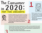 The Consumer in 2020: Top 10 Insights